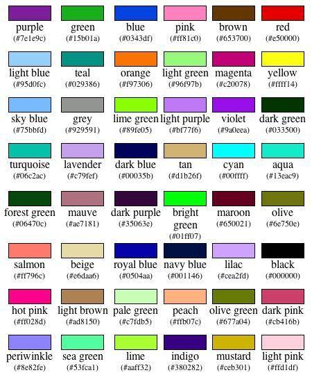 Renkler üzerine Farklı Sonuçlar Pld Türkiye